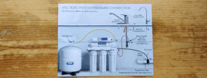How to Install a Reverse Osmosis Water Filter